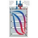 Ventilation et filtration pour armoires de sécurité